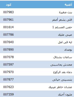 اكواد كول تون فودافون اسلامى 2014- اجدد اكواد كول تون اسلامية 2014