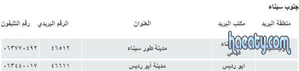 عناوين وارقام مكاتب بريد مصر
